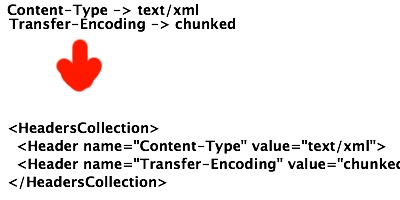Serializing a NameValueCollection